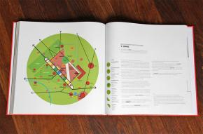 Handboek IBA Parkstad met Diagram Parkstad